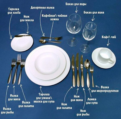 праздничный ужин сервировка стола столовый этикет